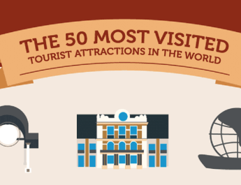 The-worlds-50-most-visited-tourist-attractions