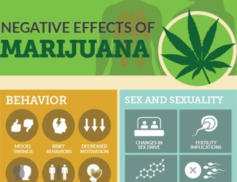 nevative effect of mariguana