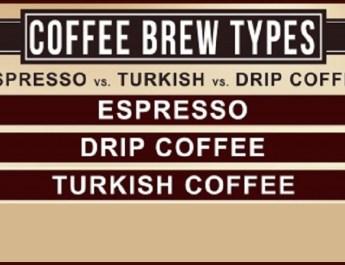 espresso-vs-turkish-vs-drip