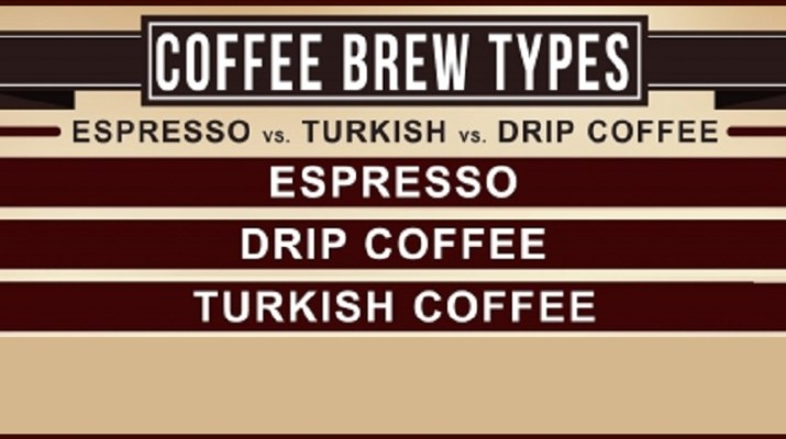 espresso-vs-turkish-vs-drip