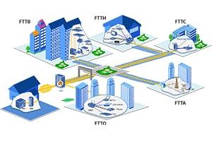 Fiber Optic Centar Početna Stranica