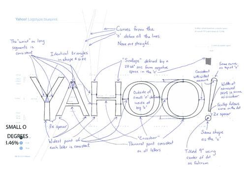 Yahoo logo sketch