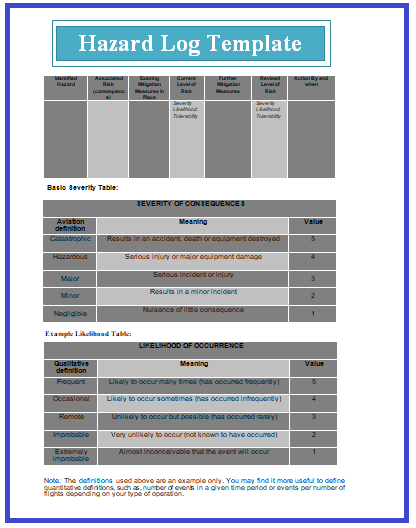 Hazard log template download in ms word free log templates for Hazard risk register template