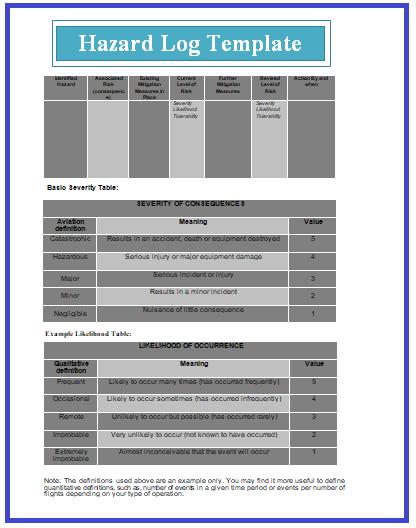 hazard risk register template - hazard log template download in ms word free log templates