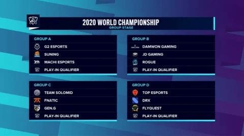 Definidos los grupos para Worlds 2020 de League of Legends
