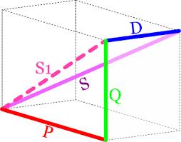 triangle des puissance avec puissance déformante