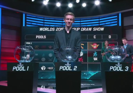 2015 World Championship Groups