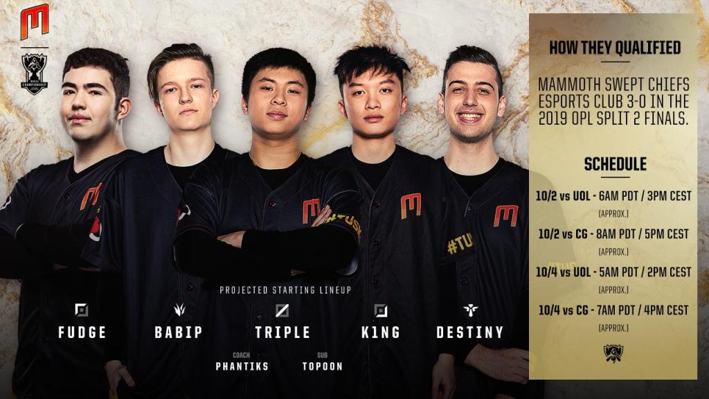 Play-In Stage Teams –  MAMMOTH | Worlds 2019