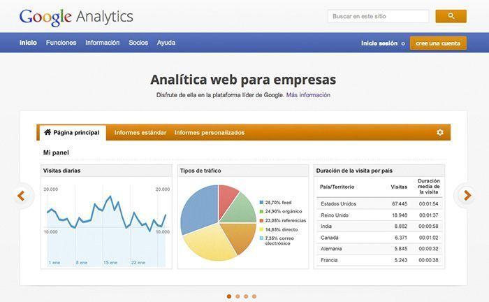 Herramienta gratuita de estadísticas de Google Analytics