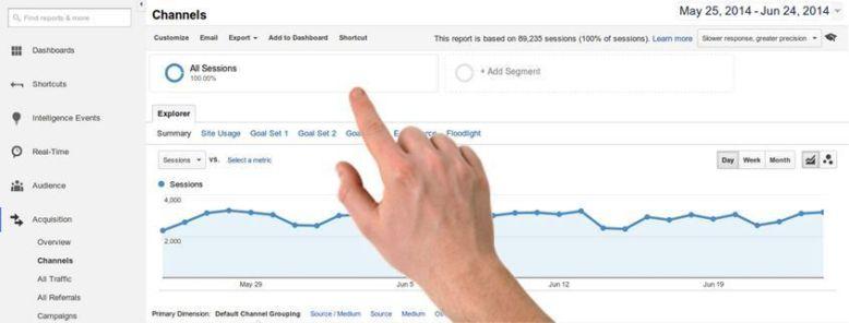 Cómo ajustar tu porcentaje de rebote a la realidad en Google Analytics