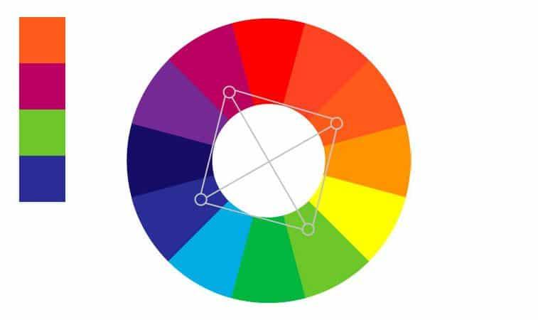 Teoría de los colores - Cuadrado de colores