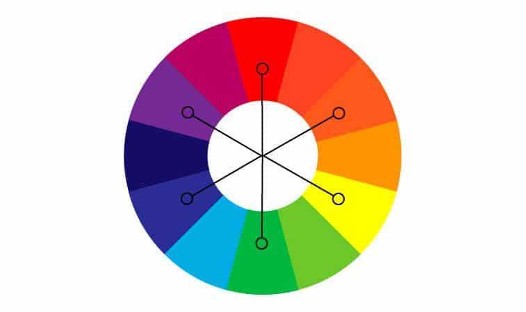 Teoría de los colores - Los colores terciarios