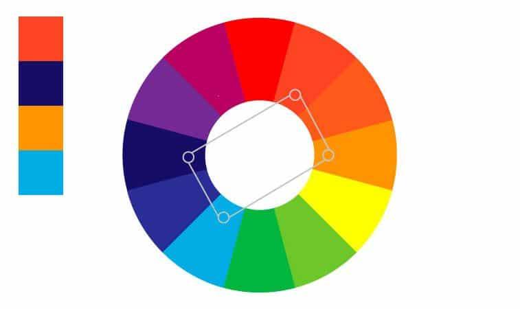 Teoría de los colores - Tetrádica (Doble Complementario)
