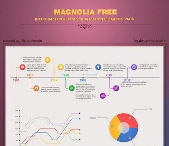 Magnolia - Plantillas para infografías gratuitas