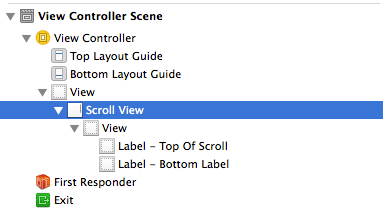 Scroll View in the Document Outline