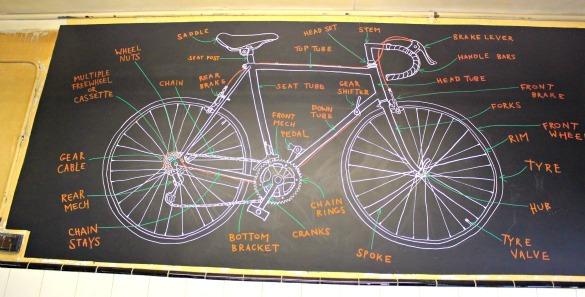 London bike kitchen bike illustration
