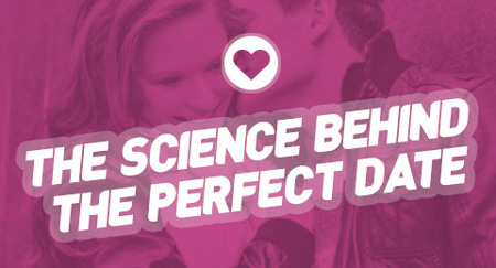 Valentineu0027s Day Date Ideas 2014