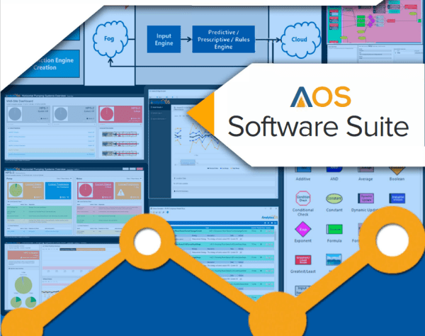 AnalyticsOS Software Suite of Integrated Tools - Lone Star ...