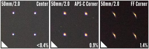 Canon-EF-50mm-f18-STM-lens-aberration-test-lonelyspeck-f2