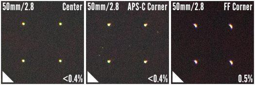 Canon-EF-50mm-f18-STM-lens-aberration-test-lonelyspeck-f28