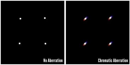 chromatic-aberration-star-example