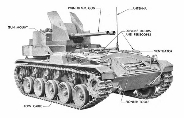 M19 Twin 40-mm Gun Motor Carriage