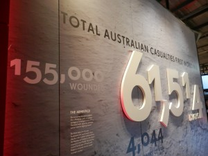 the (Australian) WW1 numbers