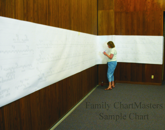 a 'giant' wallchart from Family ChartMasters