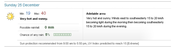 temperature for Adelaide Christmas Day 2016, as shown on Bureau of Meteorology website http://www.bom.gov.au/sa/forecasts/adelaide.shtml