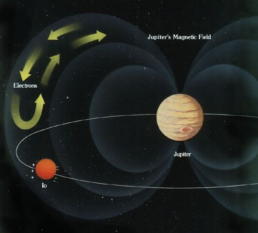 A Whole New Jupiter: 5 Recent Discoveries That Will Blow ...