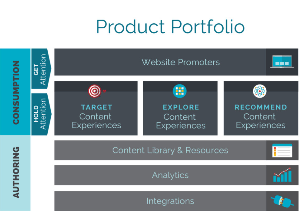 Overview of LookBookHQ Product - Source and More Details