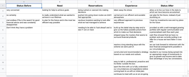 Key phrases for website copy table