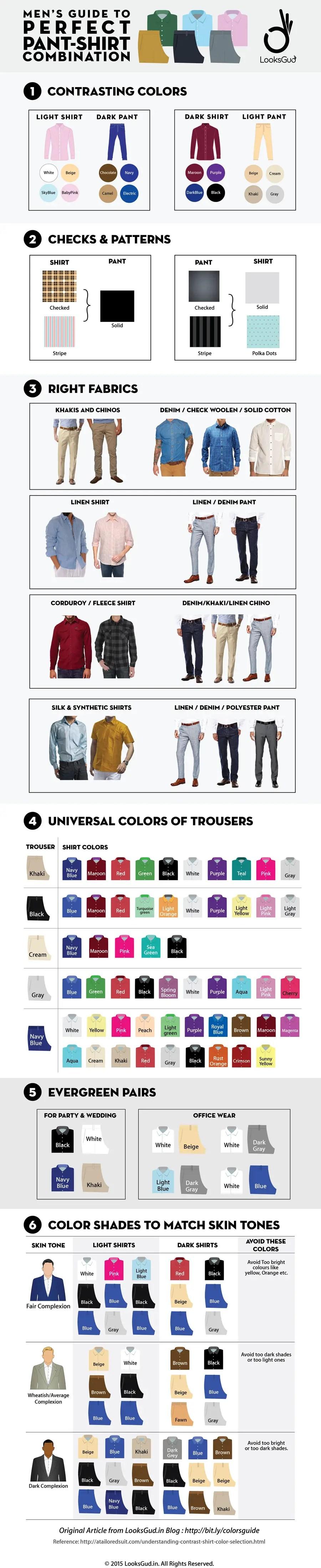 Men's Shirt Trouser Combination Guide Infographics