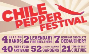 chilepepperfestivalnyc
