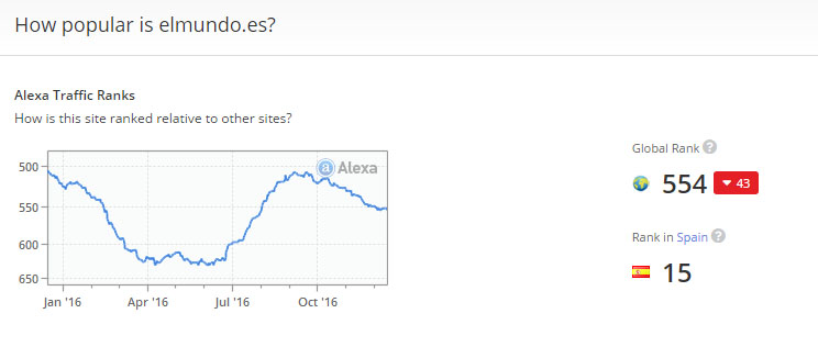 alexa_elmundo