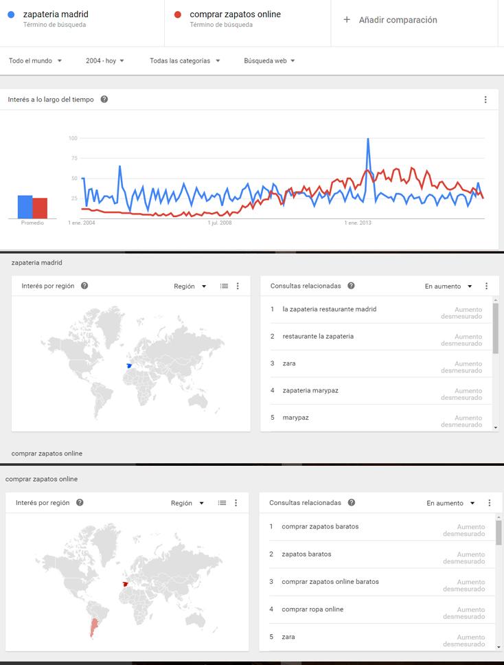 google_trends