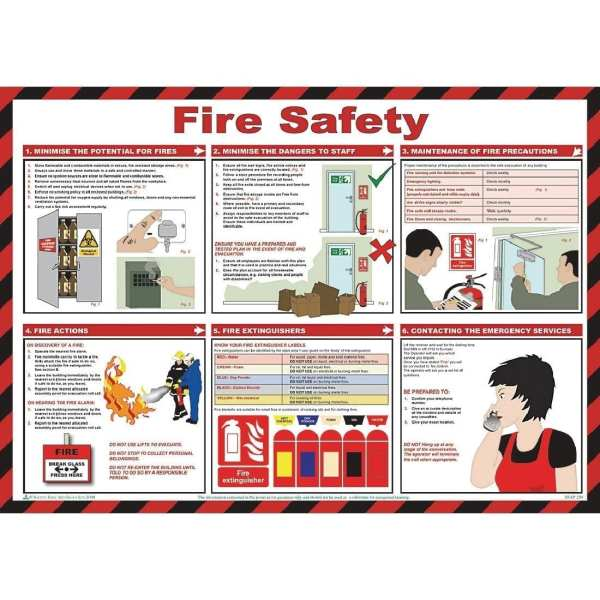Fire Safety Poster-0