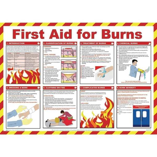 First Aid for Burns Guide-0