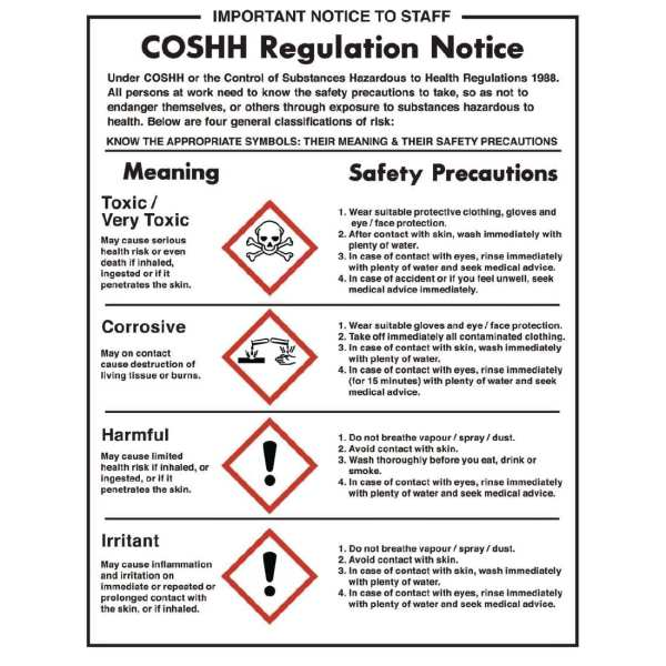 COSHH Notice - Rigid 350x270mm-0