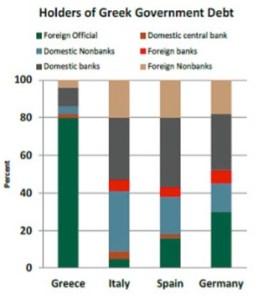 deuda-griega-graáfico-loquesomos