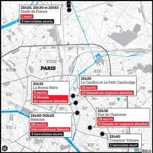 826618-chronologie-attaques