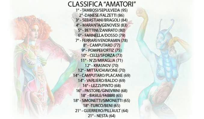 Classifica finale 6° posto categoria amatori