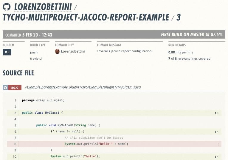 jacoco-coveralls | Lorenzo Bettini