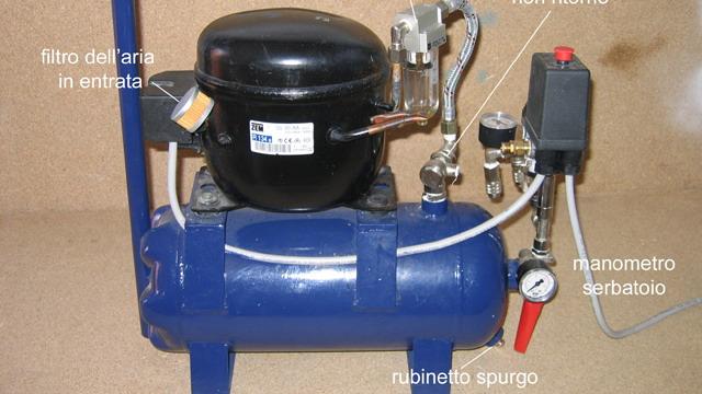 Come funziona un compressore d'aria e quale scegliere