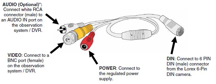 3 5mm Plug Wiring Diagrams Wiring Diagram Images