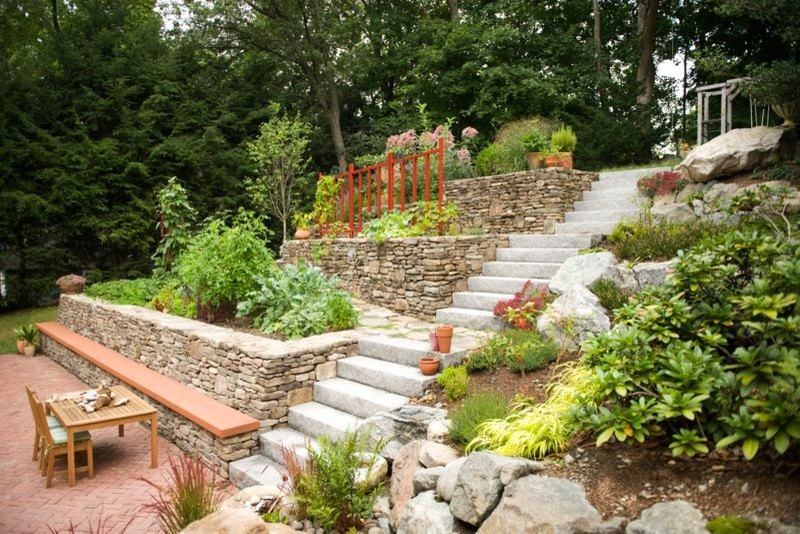 Edible Garden Terrace Lori Dennis Interior Design