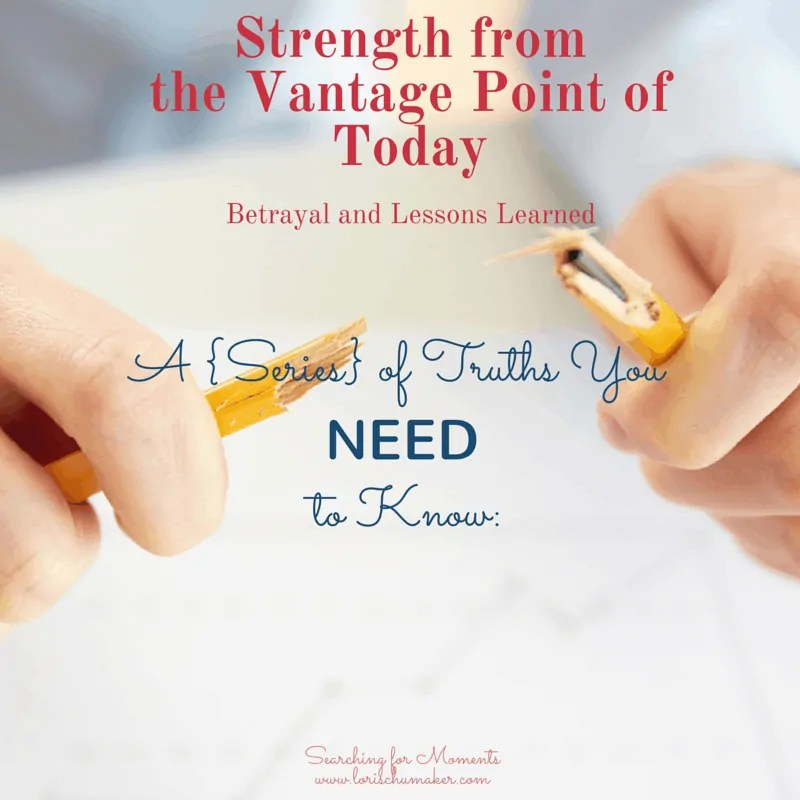 Strength from the Vantage Point of Today
