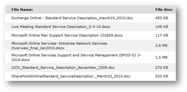 BPOS service descriptions