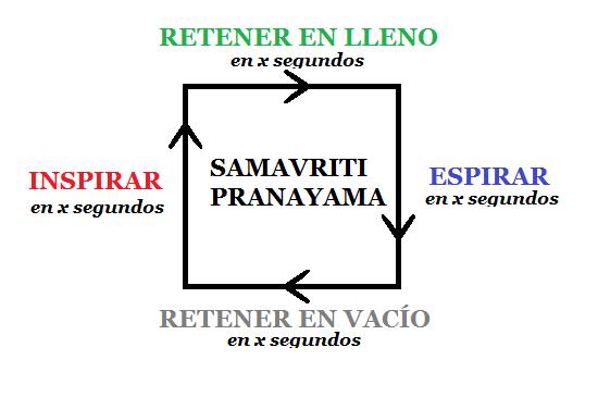 samavriti-pranayama