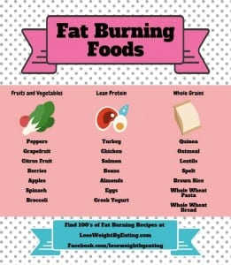 Fat Burning Foods Guide